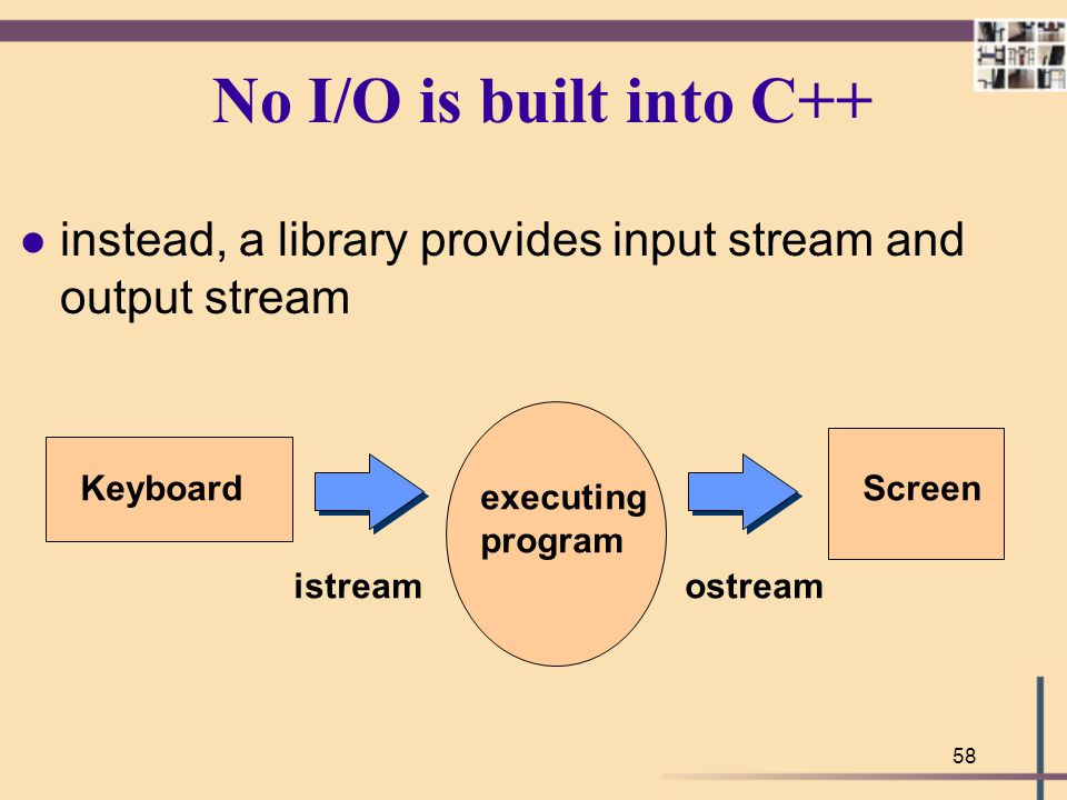 No I/O is built into C++ instead, a library provides input stream and output stream. Keyboard. Screen.