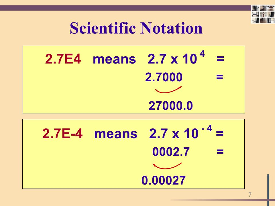Scientific Notation 2.7E-4 means 2.7 x 10 - 4 = 2.7000 = 27000.0