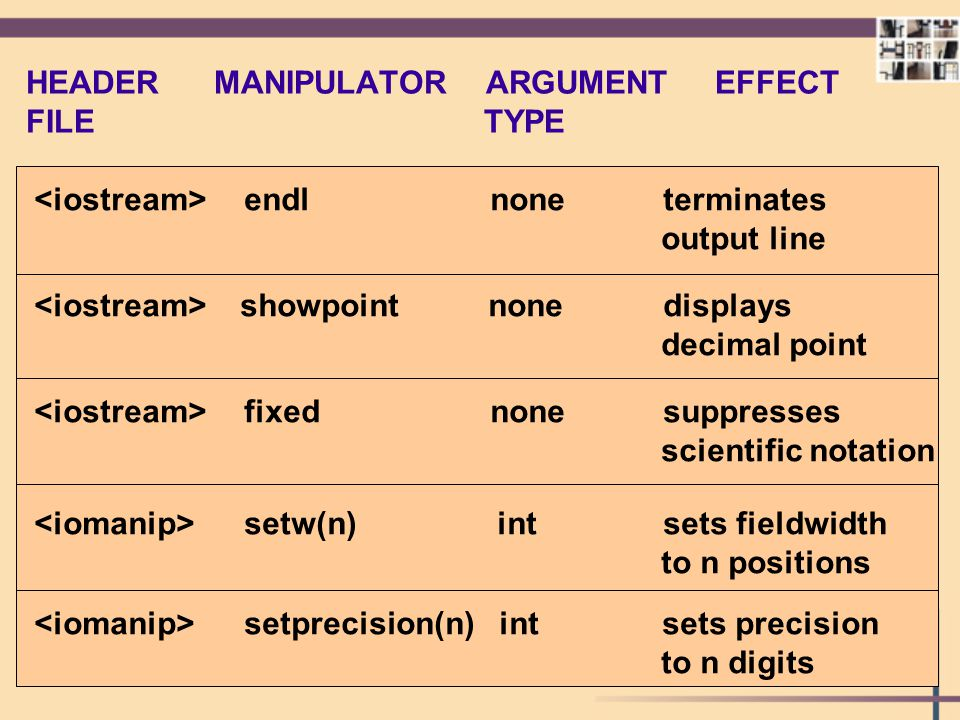 HEADER MANIPULATOR ARGUMENT EFFECT FILE TYPE