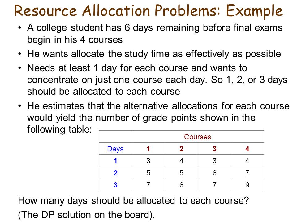 Resource Allocation Problems: Example