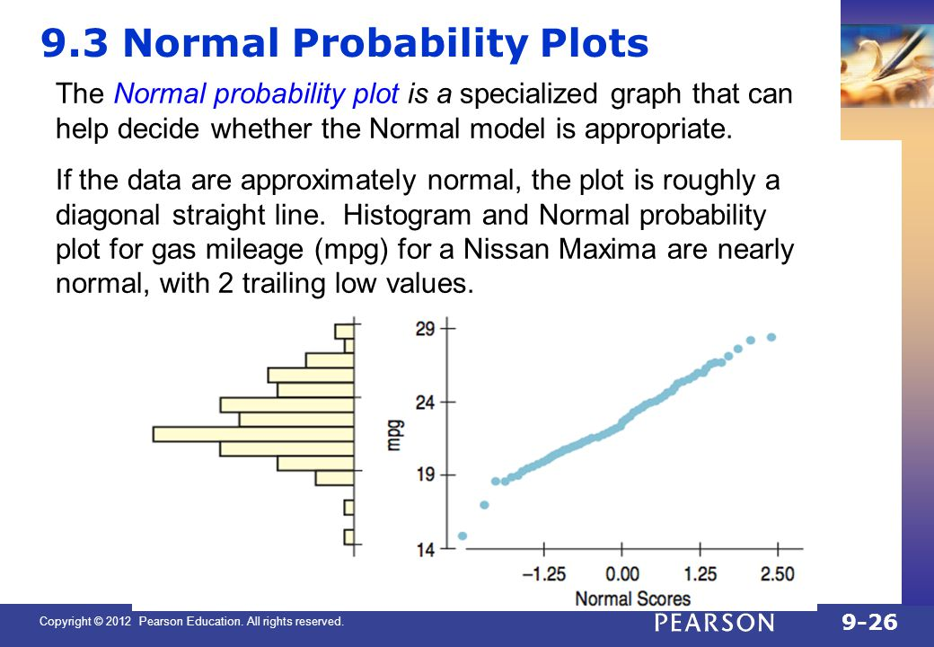 9.3 Normal Probability Plots