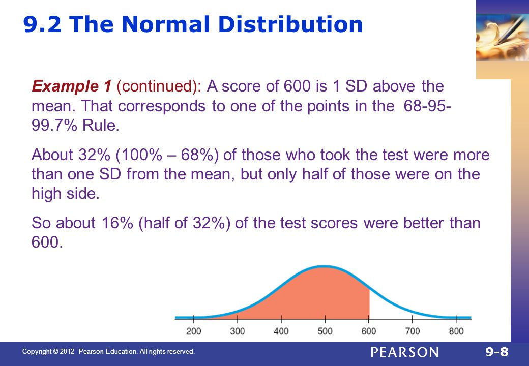 9.2 The Normal Distribution