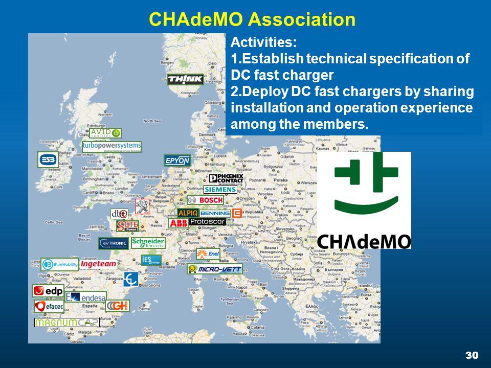CHAdeMO Association Activities: