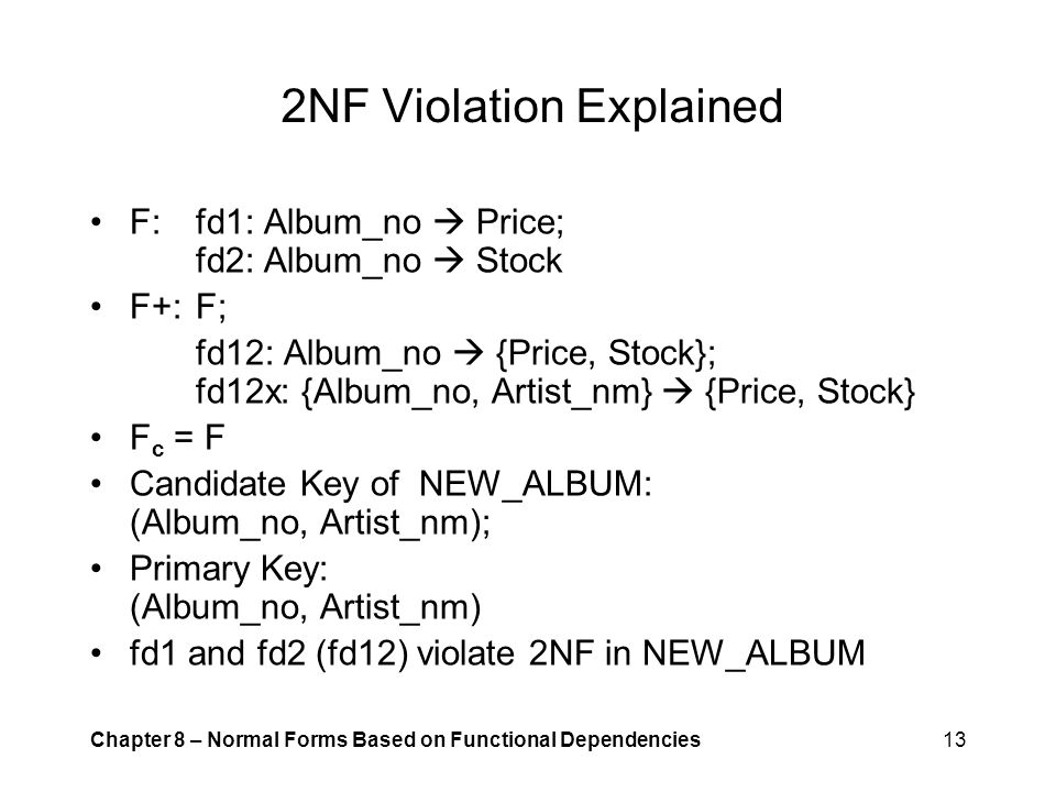 2NF Violation Explained