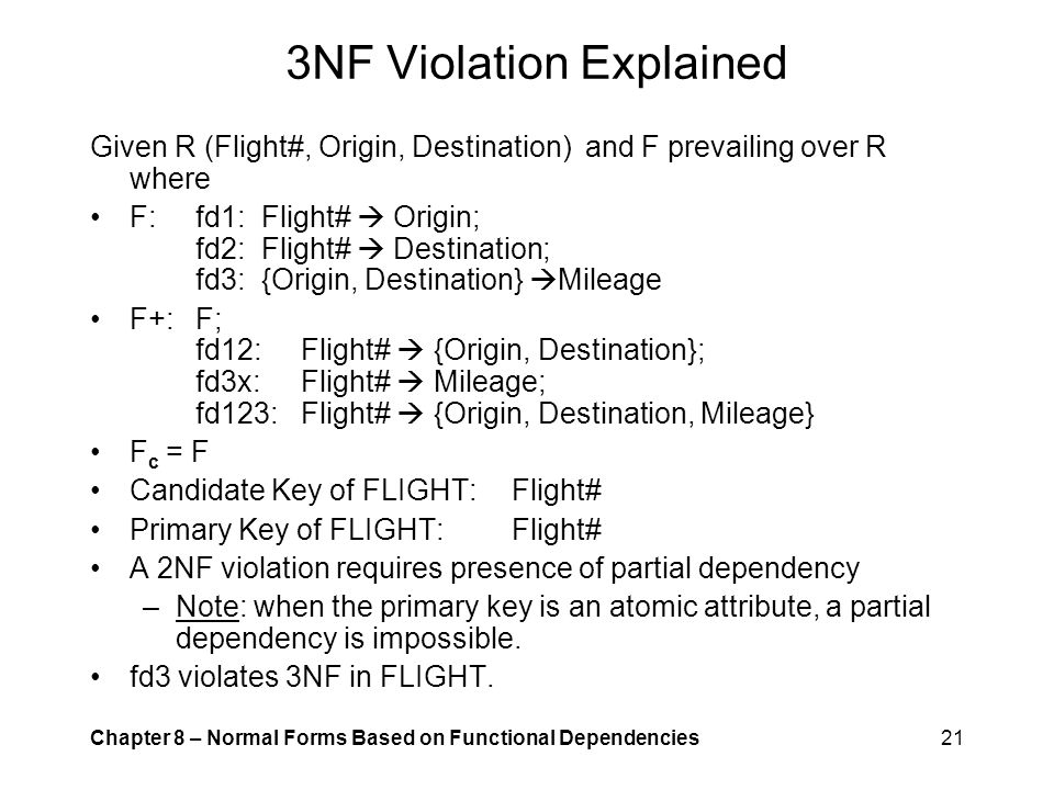 3NF Violation Explained