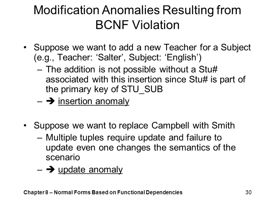 Modification Anomalies Resulting from BCNF Violation