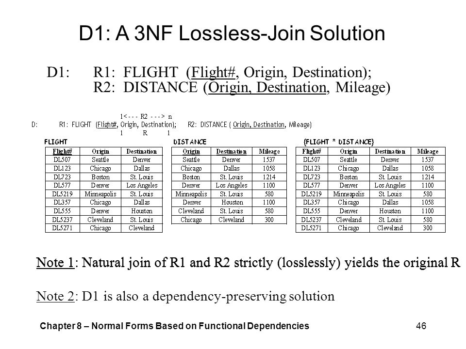 D1: A 3NF Lossless-Join Solution