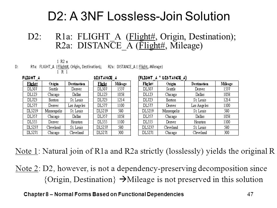 D2: A 3NF Lossless-Join Solution