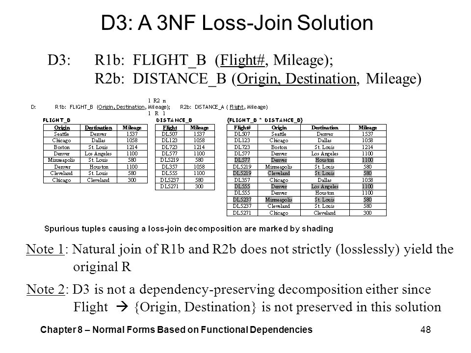 D3: A 3NF Loss-Join Solution