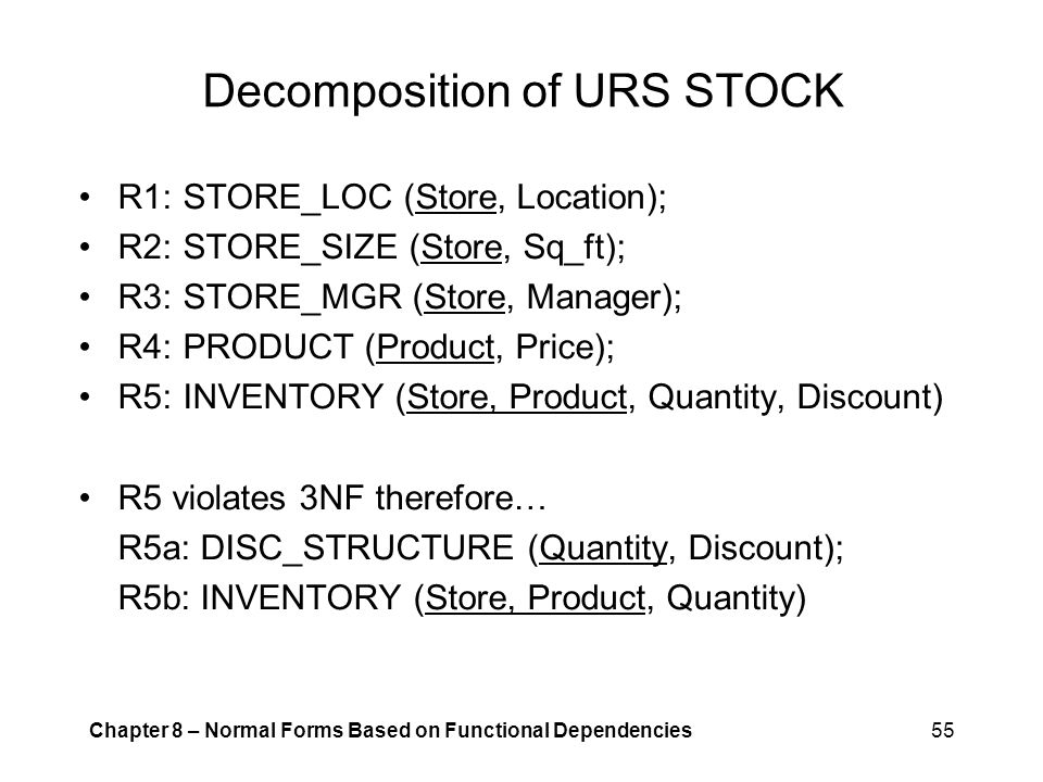 Decomposition of URS STOCK