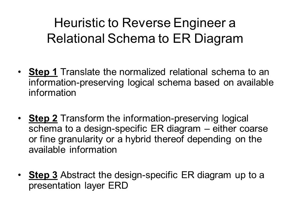 Heuristic to Reverse Engineer a Relational Schema to ER Diagram