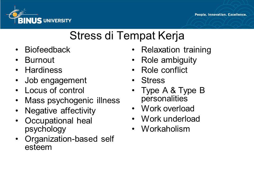 Stress di Tempat Kerja Biofeedback Burnout Hardiness Job engagement