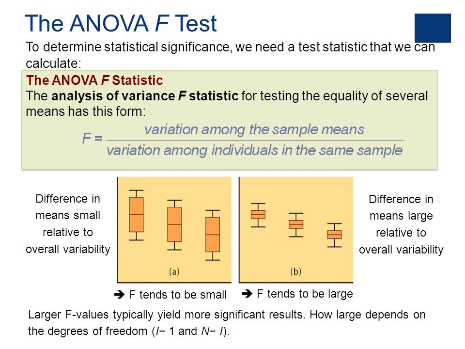 The ANOVA F Test To determine statistical significance, we need a test statistic that we can calculate: