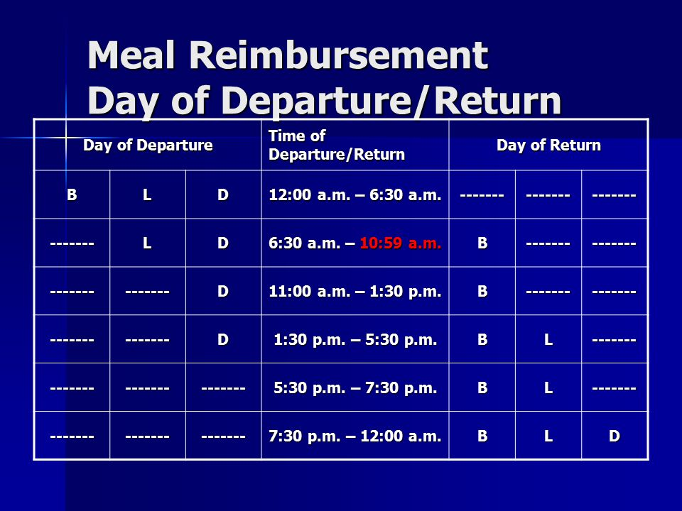 Meal Reimbursement Day of Departure/Return