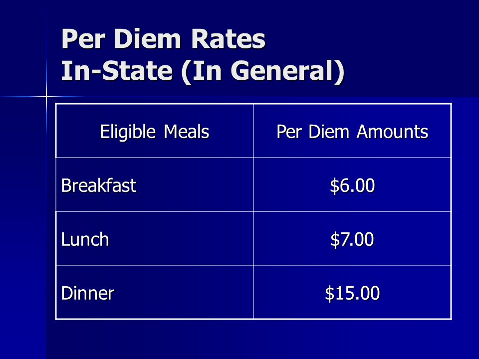 Per Diem Rates In-State (In General)