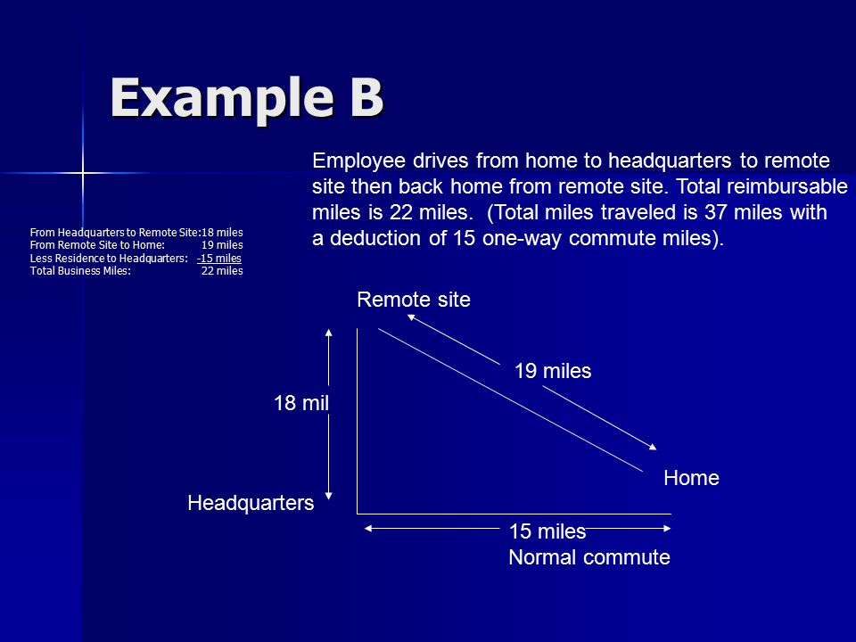 Example B Employee drives from home to headquarters to remote
