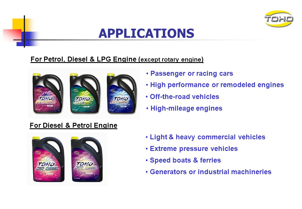 APPLICATIONS For Petrol, Diesel & LPG Engine (except rotary engine)