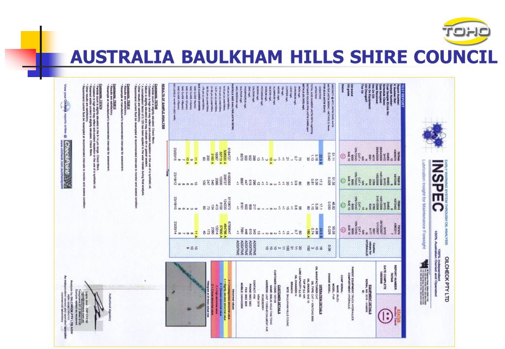 AUSTRALIA BAULKHAM HILLS SHIRE COUNCIL