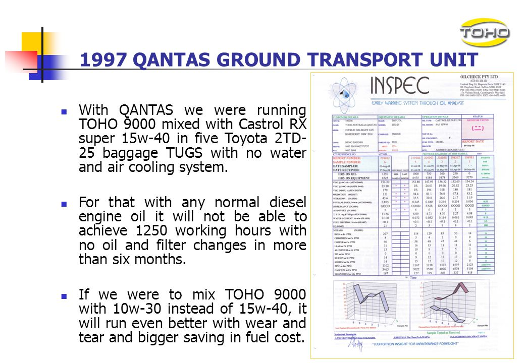 1997 QANTAS GROUND TRANSPORT UNIT