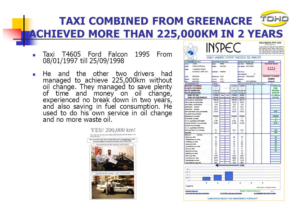 TAXI COMBINED FROM GREENACRE ACHIEVED MORE THAN 225,000KM IN 2 YEARS