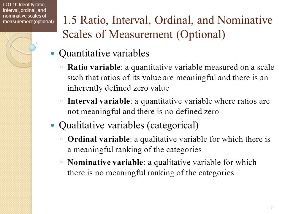 LO1-9: Identify ratio, interval, ordinal, and nominative scales of measurement (optional).