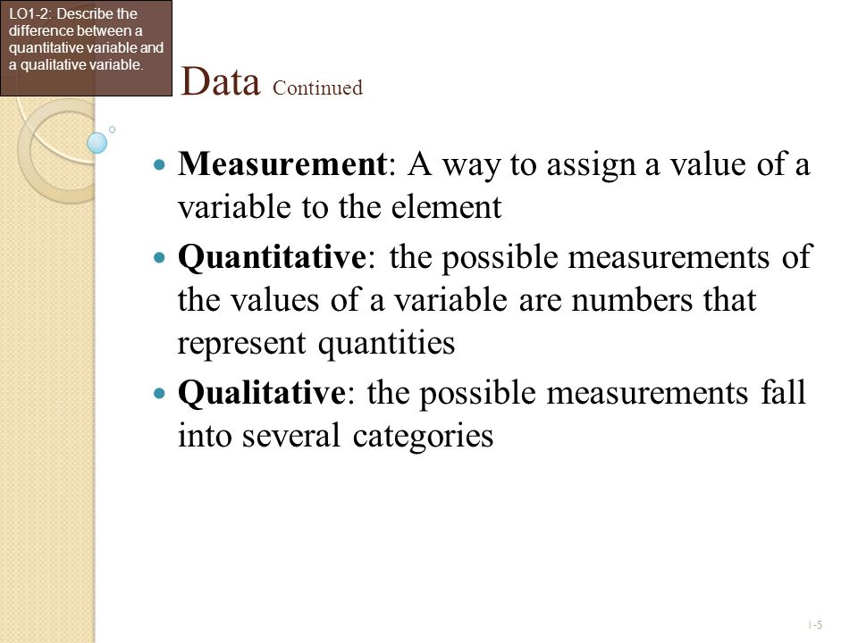 LO1-2: Describe the difference between a quantitative variable and a qualitative variable.