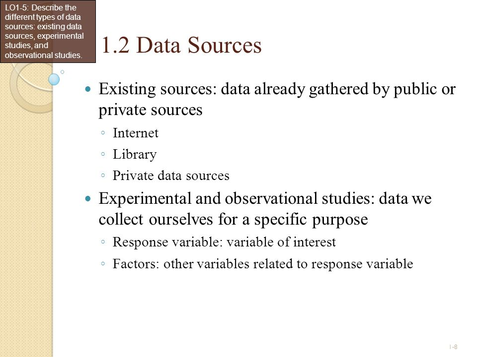 LO1-5: Describe the different types of data sources: existing data sources, experimental studies, and observational studies.