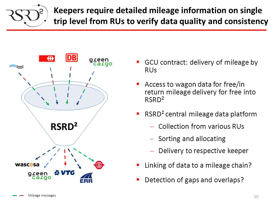 Keepers require detailed mileage information on single trip level from RUs to verify data quality and consistency