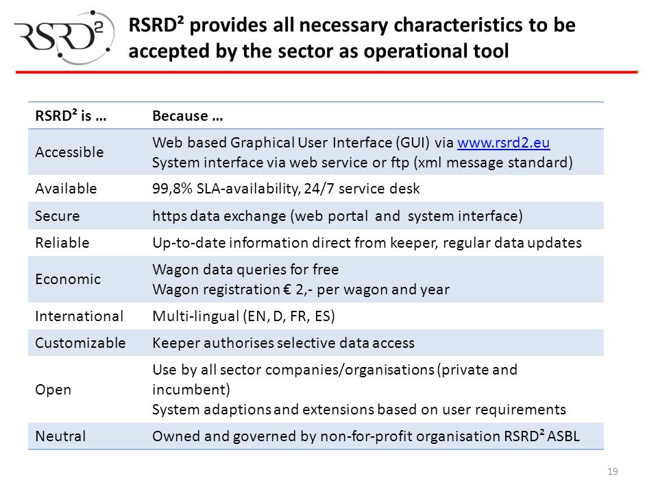 RSRD² provides all necessary characteristics to be accepted by the sector as operational tool
