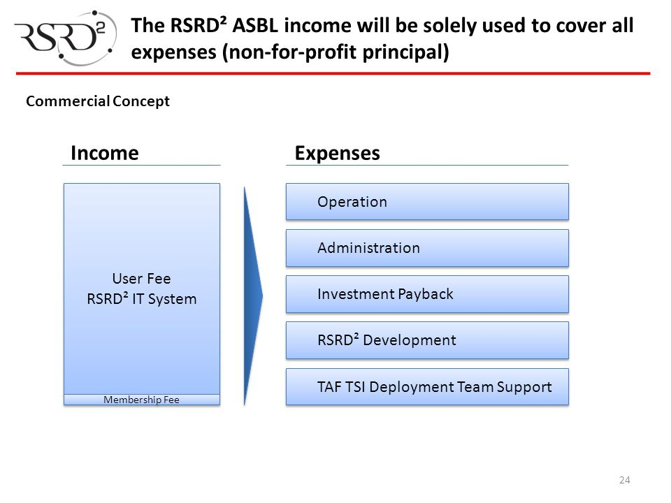 User Fee RSRD² IT System