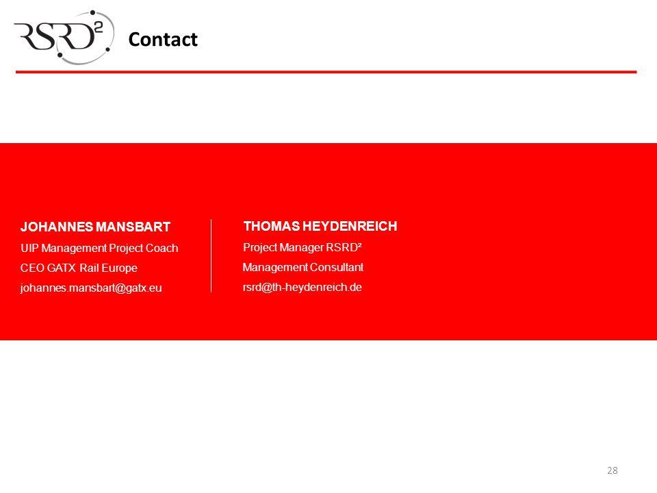 Contact JOHANNES MANSBART THOMAS HEYDENREICH