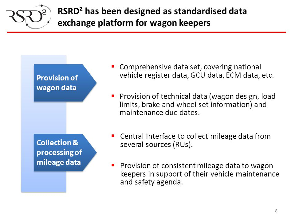 RSRD² has been designed as standardised data exchange platform for wagon keepers