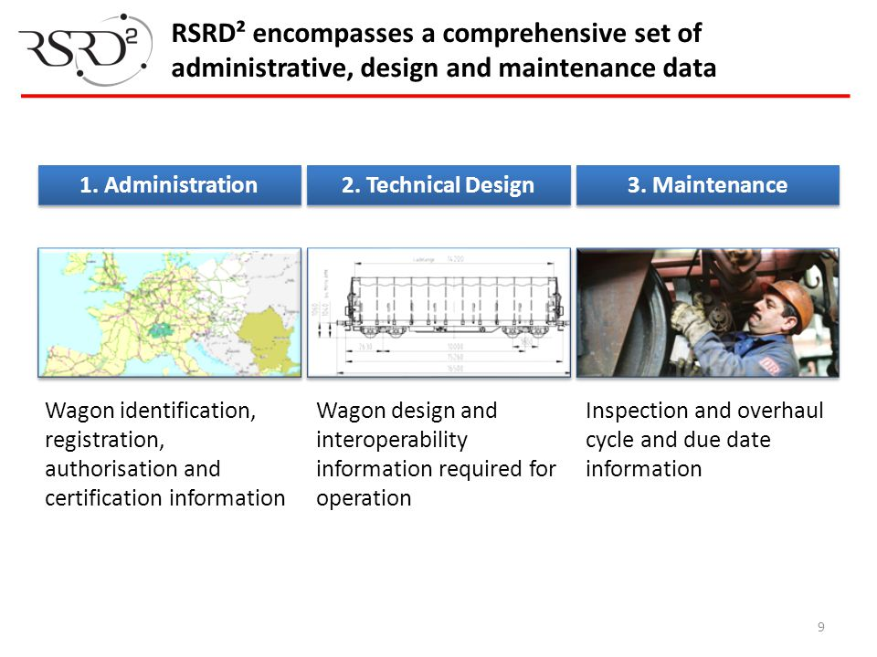 RSRD² encompasses a comprehensive set of administrative, design and maintenance data