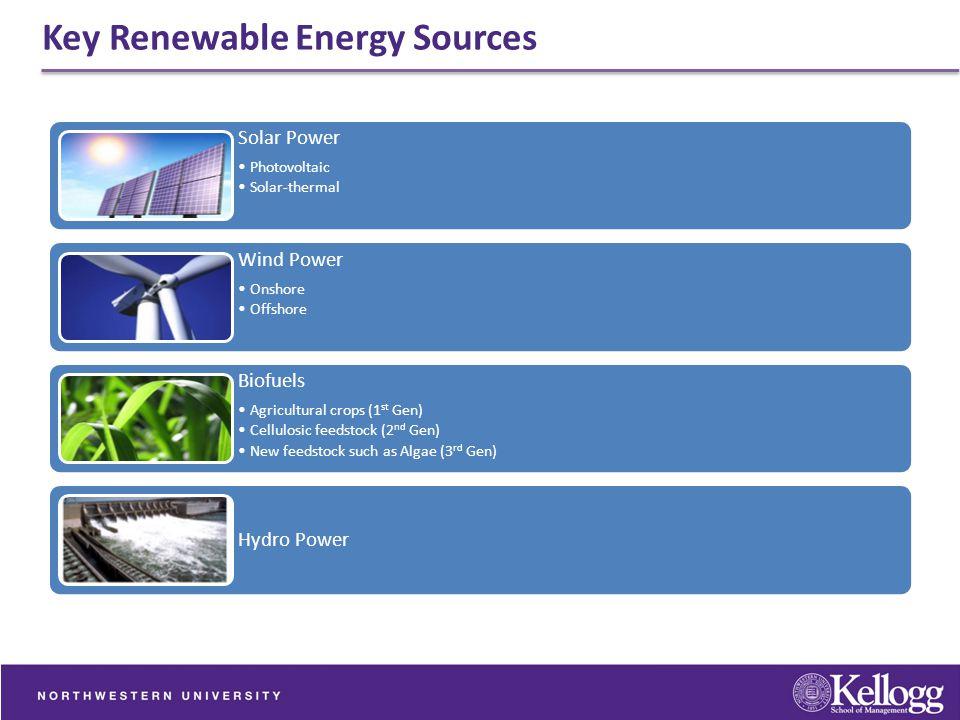Key Renewable Energy Sources