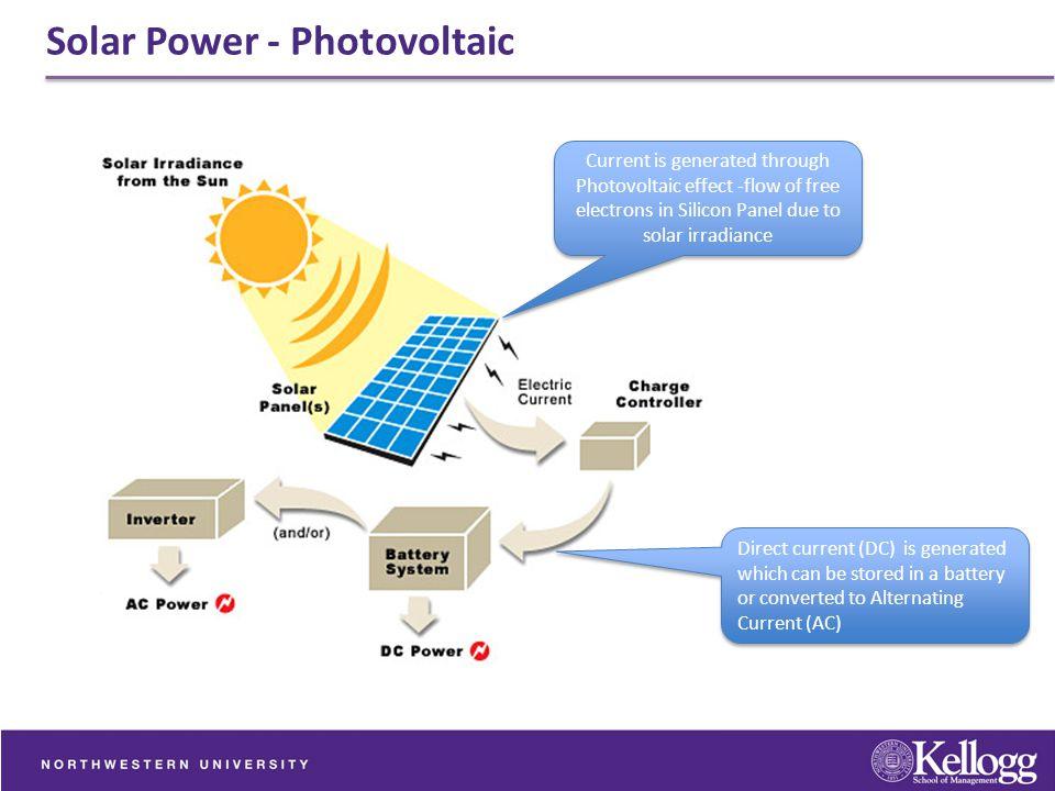 Solar Power - Photovoltaic