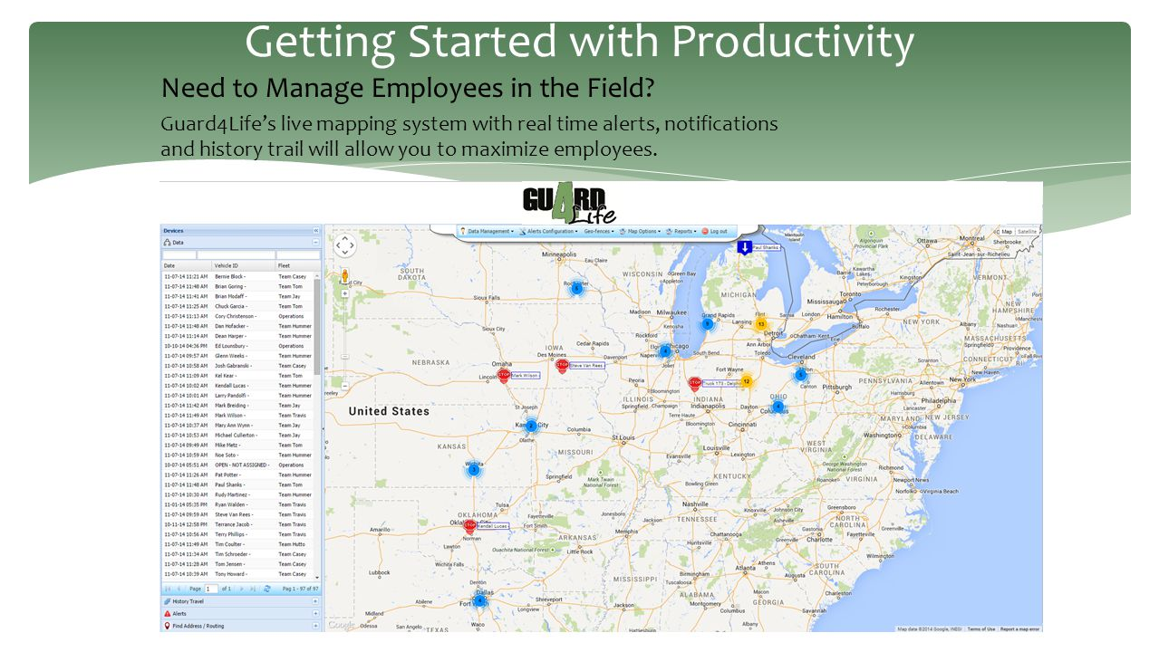 Getting Started with Productivity