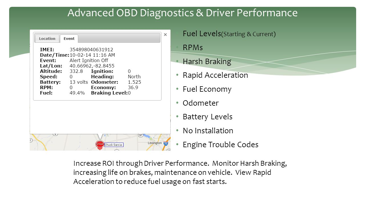 Advanced OBD Diagnostics & Driver Performance