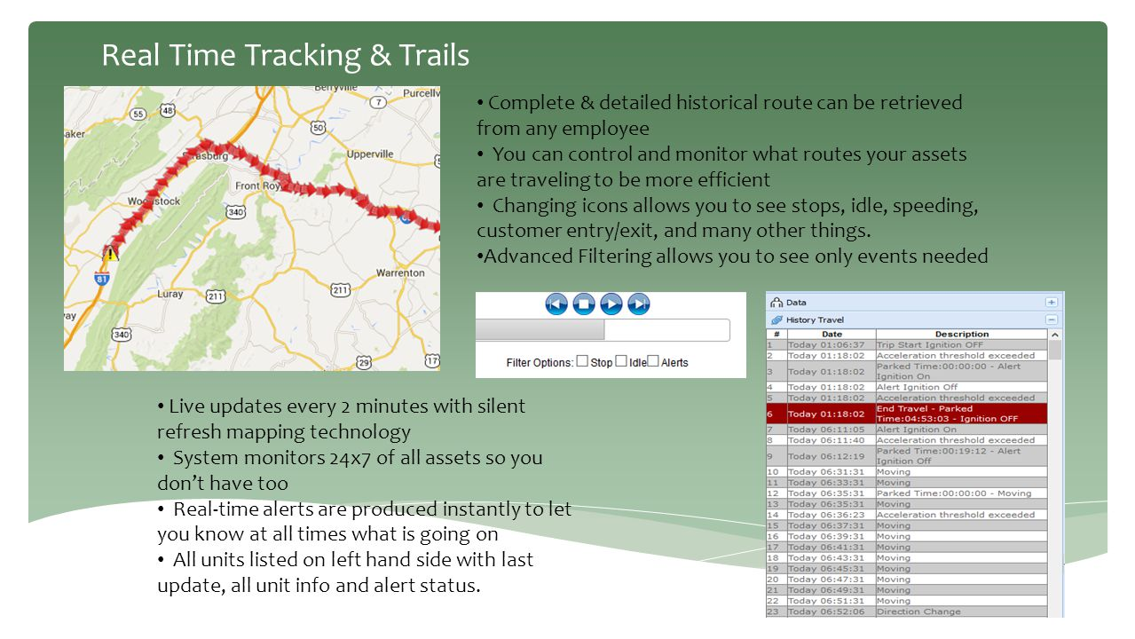 Real Time Tracking & Trails