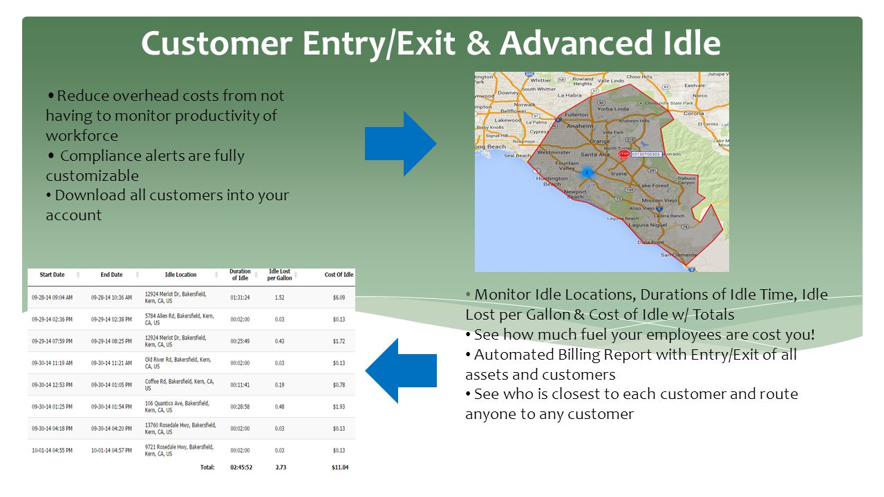 Customer Entry/Exit & Advanced Idle