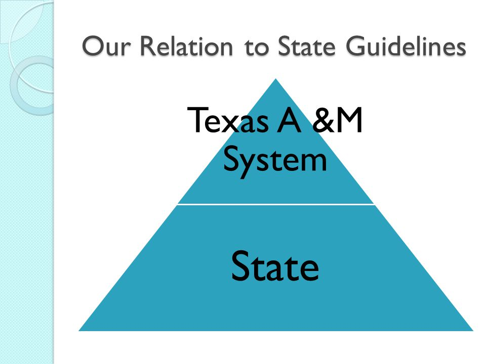 Our Relation to State Guidelines