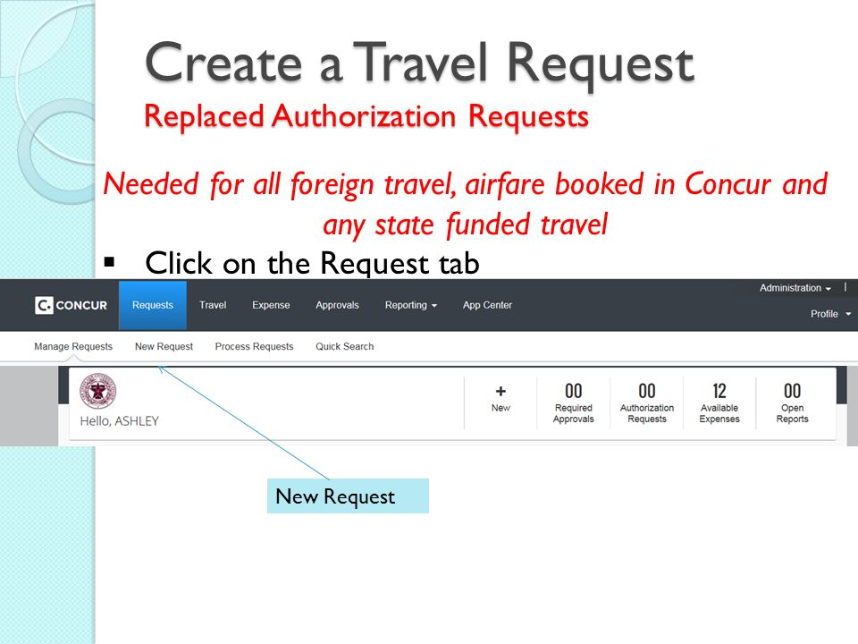 Create a Travel Request Replaced Authorization Requests