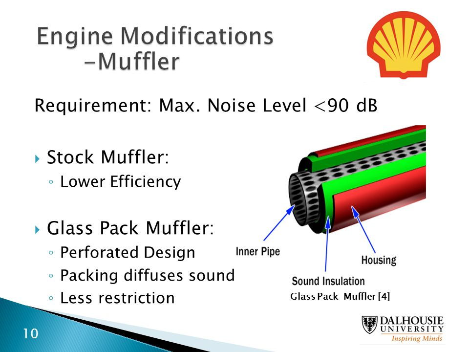 Engine Modifications -Muffler Requirement: Max. Noise Level <90 dB