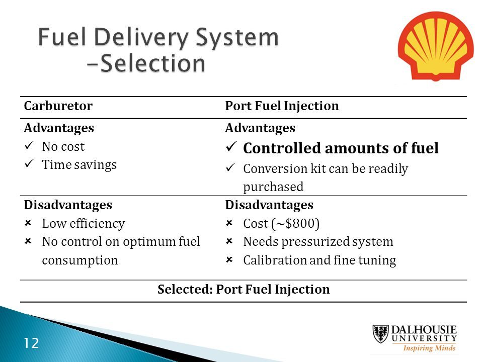 Selected: Port Fuel Injection