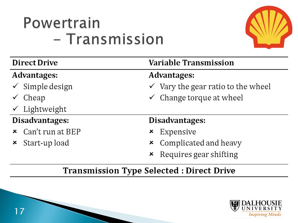 Transmission Type Selected : Direct Drive