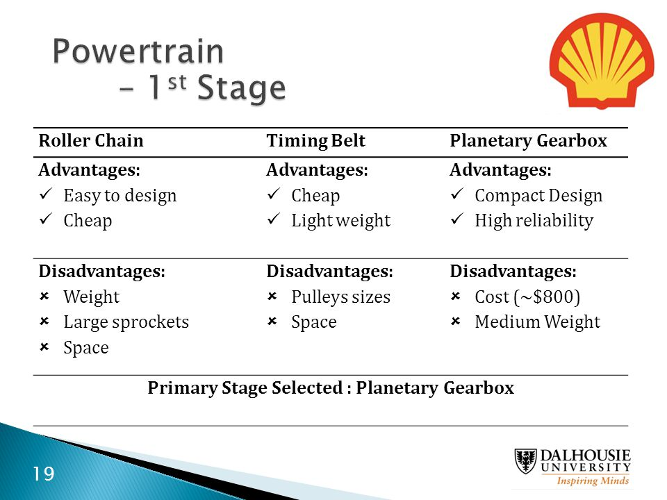 Primary Stage Selected : Planetary Gearbox