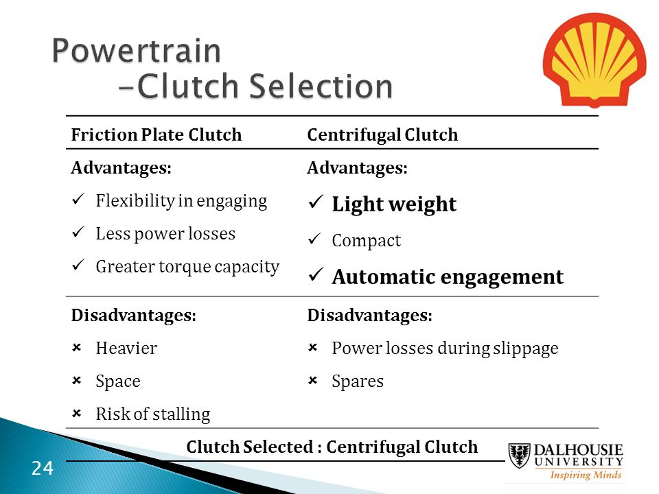 Clutch Selected : Centrifugal Clutch