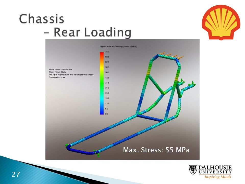 Chassis – Rear Loading Max. Stress: 55 MPa 27