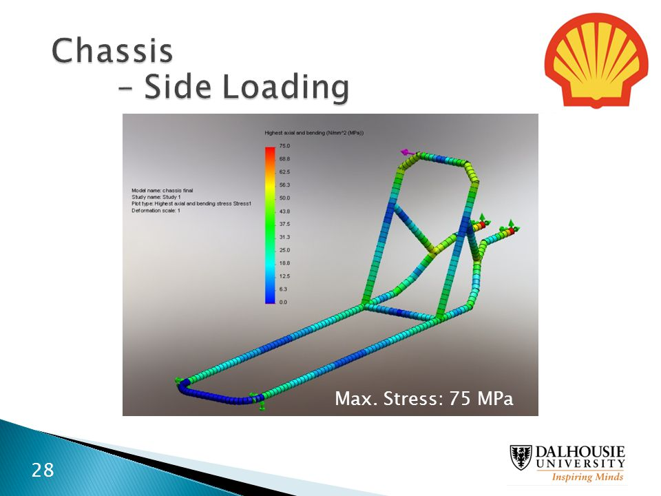 Chassis – Side Loading Max. Stress: 75 MPa 28