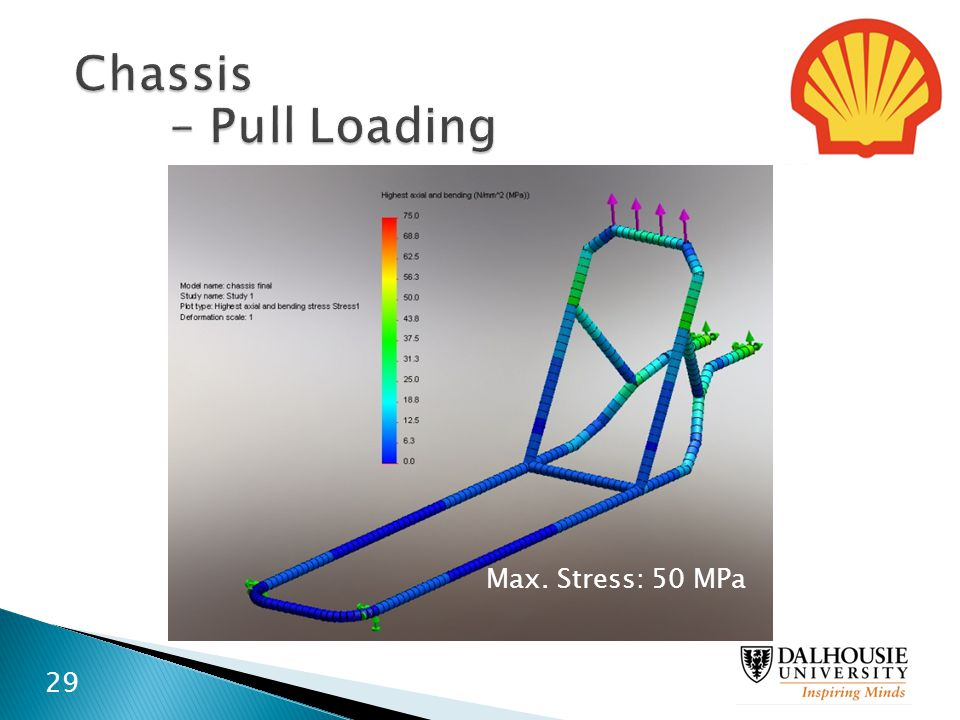 Chassis – Pull Loading Max. Stress: 50 MPa 29