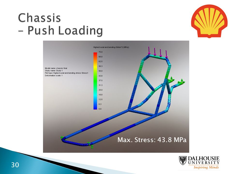 Chassis – Push Loading Max. Stress: 43.8 MPa 30